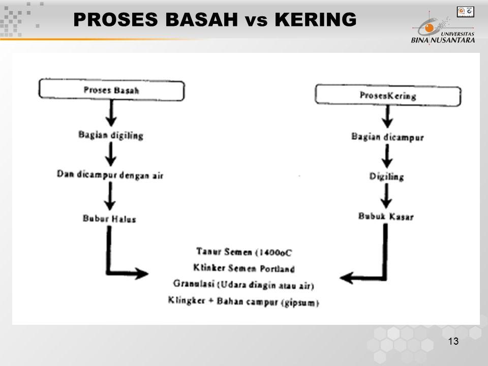 PROSES BASAH vs KERING