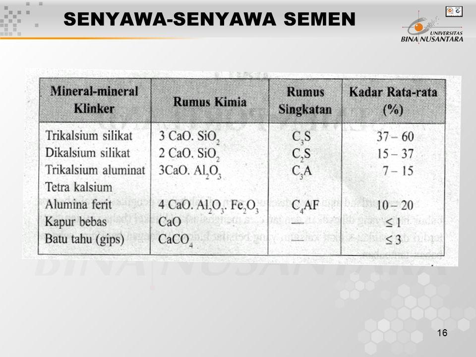 SENYAWA-SENYAWA SEMEN