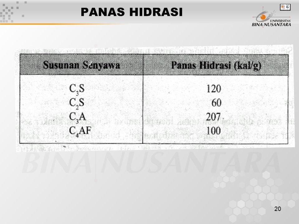 PANAS HIDRASI