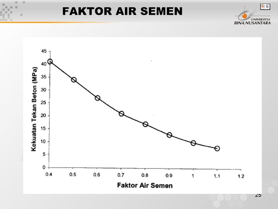 FAKTOR AIR SEMEN