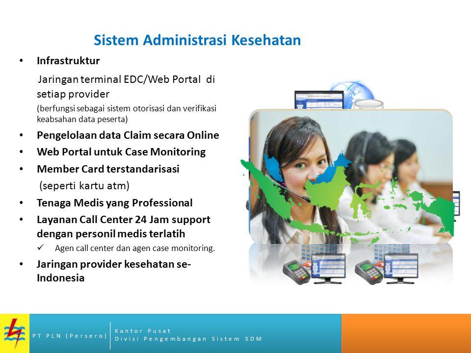 Sistem Administrasi Kesehatan