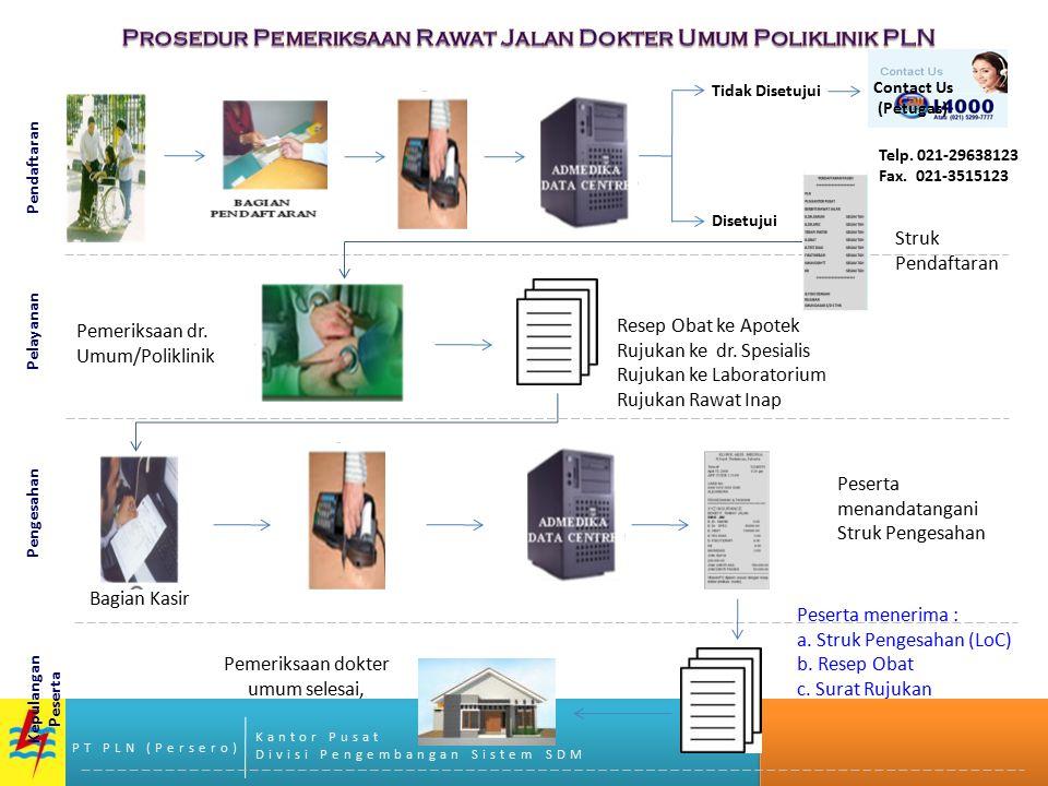 Prosedur Pemeriksaan Rawat Jalan Dokter Umum Poliklinik PLN