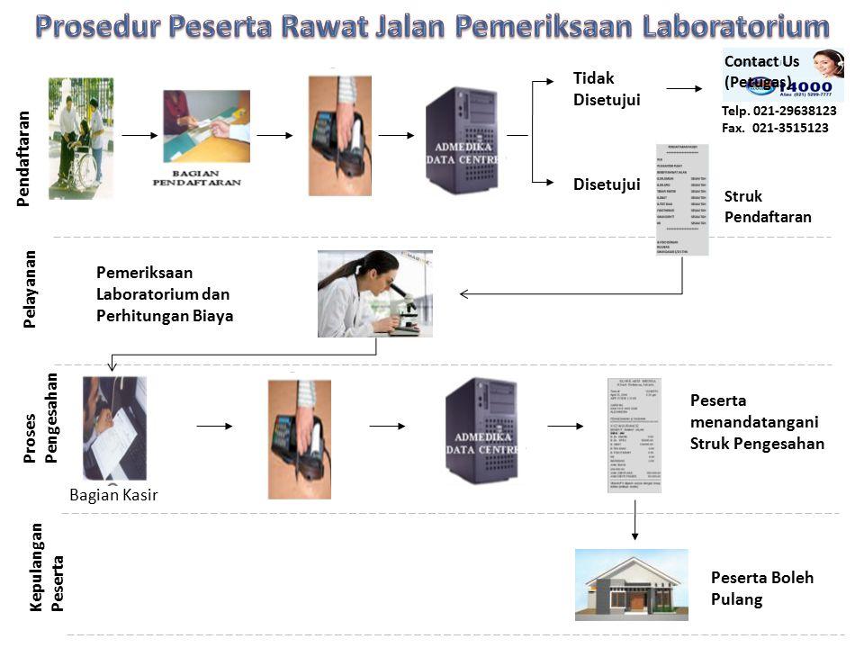 Prosedur Peserta Rawat Jalan Pemeriksaan Laboratorium