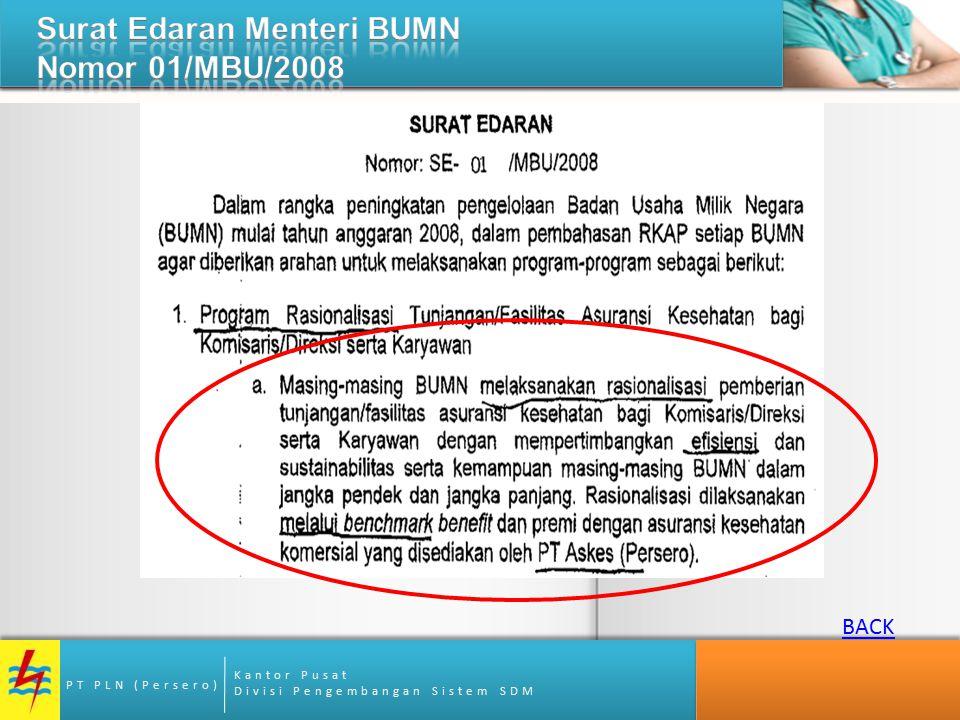 Surat Edaran Menteri BUMN Nomor 01/MBU/2008
