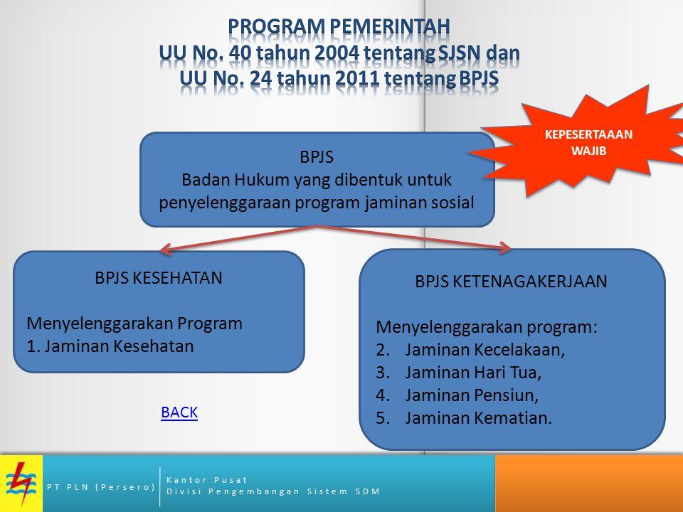 Badan Hukum yang dibentuk untuk penyelenggaraan program jaminan sosial