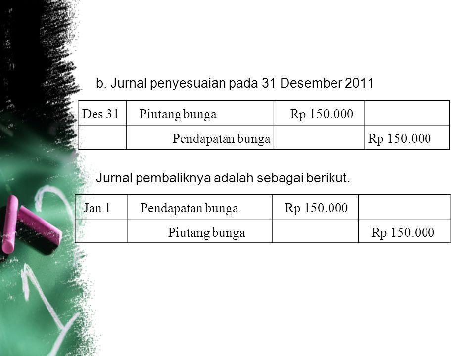b. Jurnal penyesuaian pada 31 Desember 2011 Jurnal pembaliknya adalah sebagai berikut.