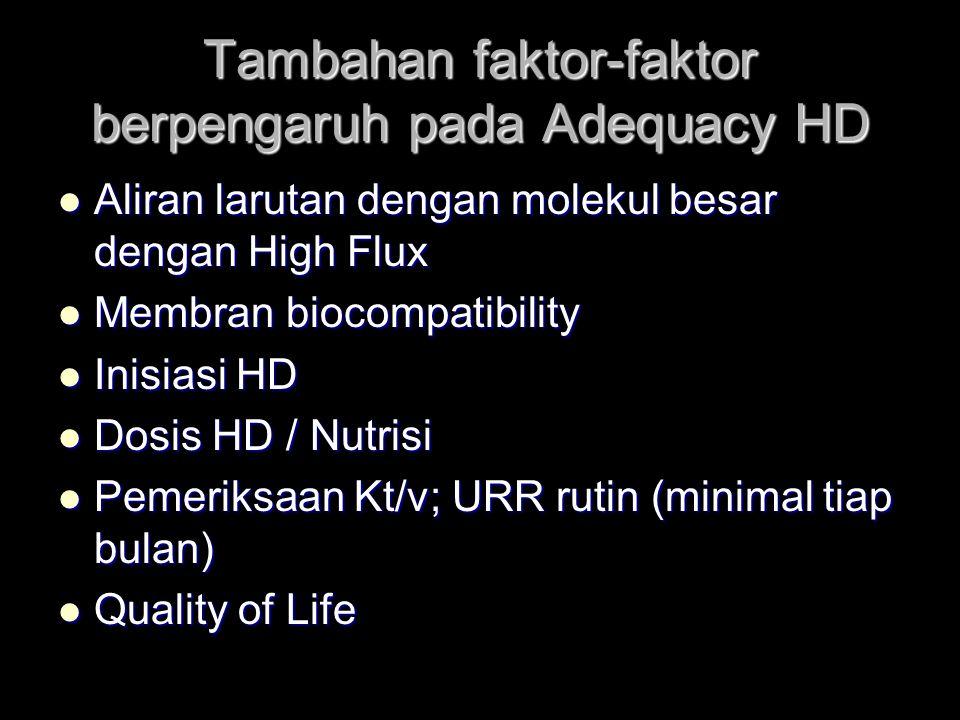Tambahan faktor-faktor berpengaruh pada Adequacy HD