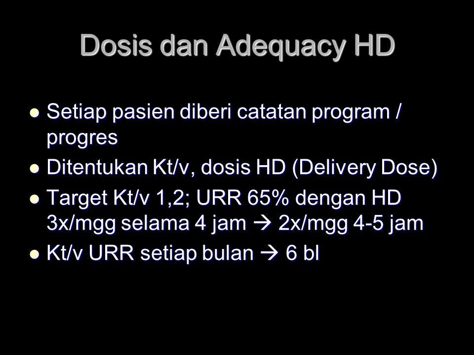 Dosis dan Adequacy HD Setiap pasien diberi catatan program / progres