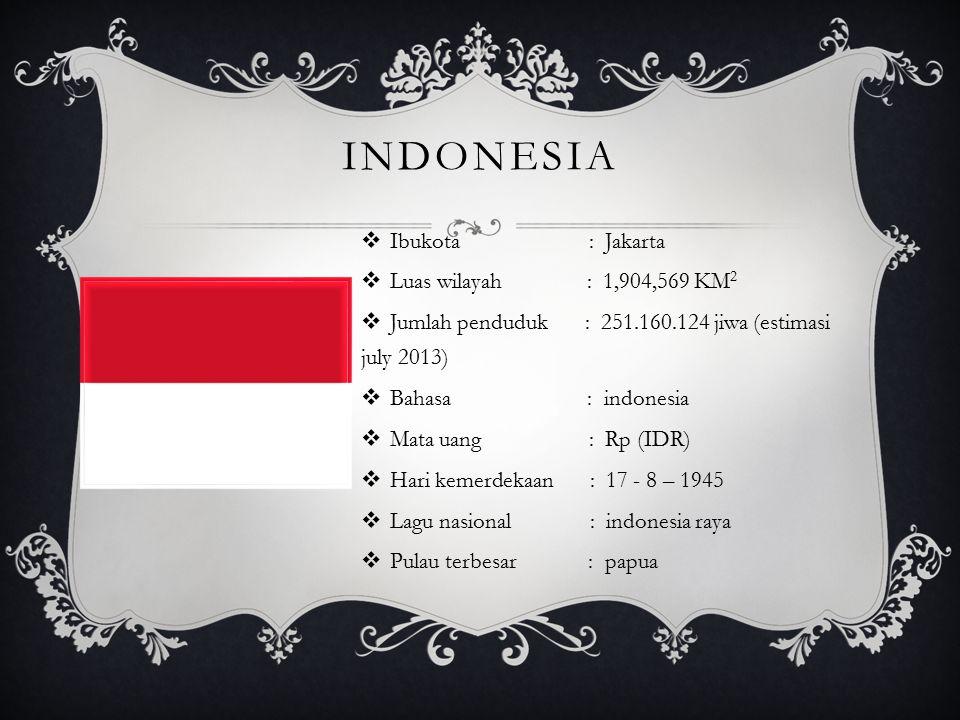 indonesia Ibukota : Jakarta Luas wilayah : 1,904,569 KM2