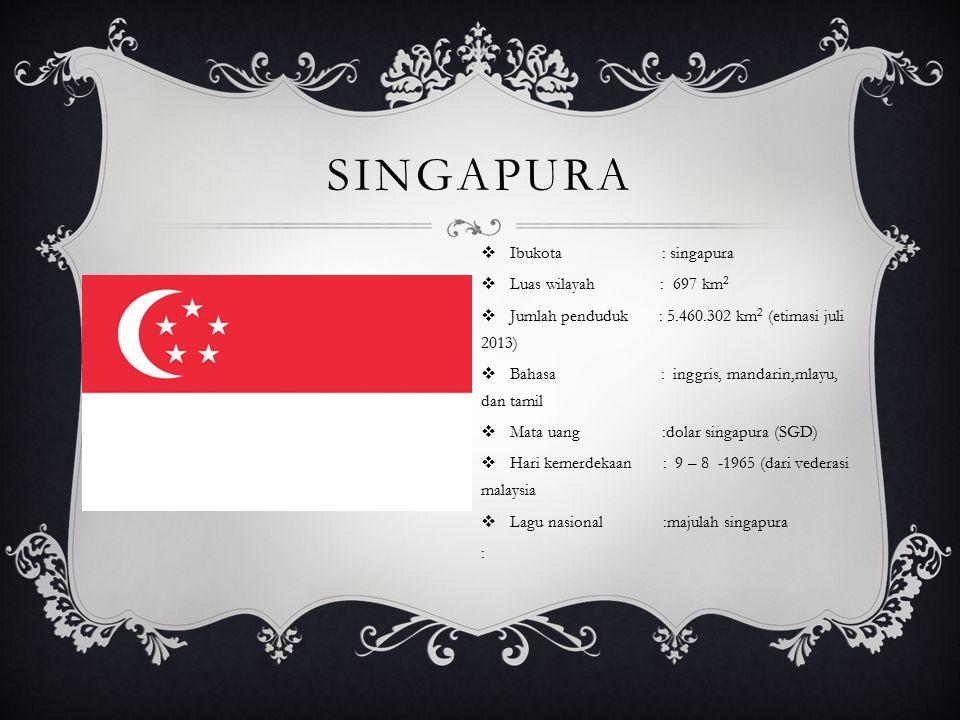 singapura Ibukota : singapura Luas wilayah : 697 km2