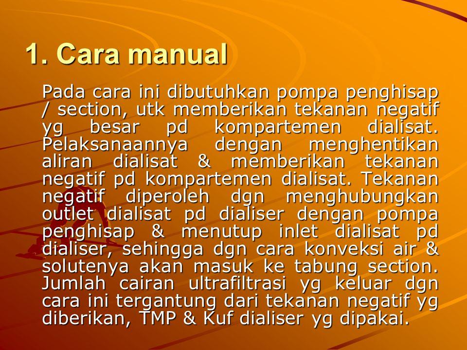 1. Cara manual
