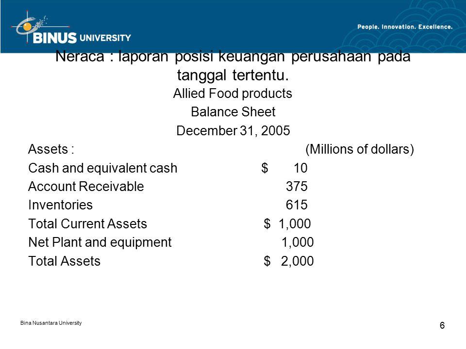 Neraca : laporan posisi keuangan perusahaan pada tanggal tertentu.