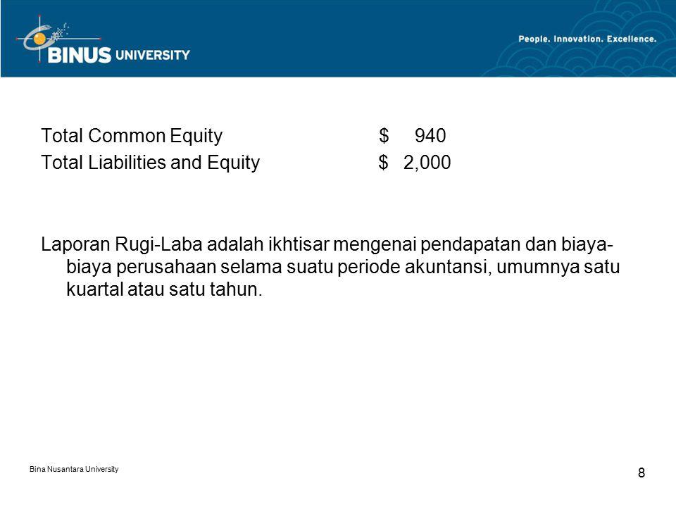 Total Common Equity $ 940 Total Liabilities and Equity $ 2,000 Laporan Rugi-Laba adalah ikhtisar mengenai pendapatan dan biaya-biaya perusahaan selama suatu periode akuntansi, umumnya satu kuartal atau satu tahun.