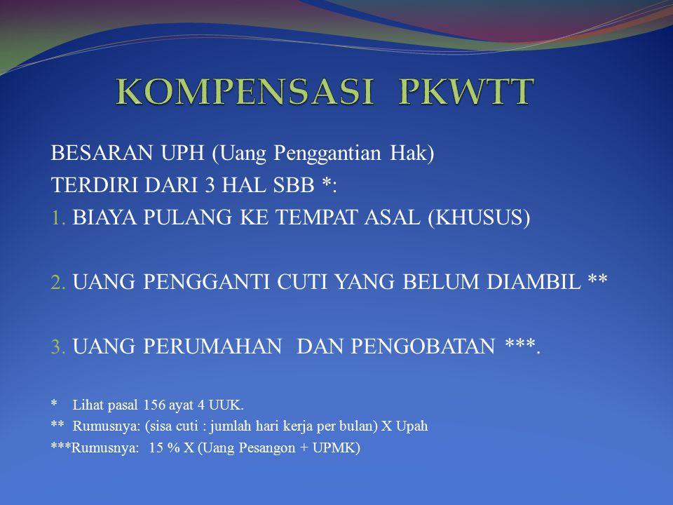 KOMPENSASI PKWTT BESARAN UPH (Uang Penggantian Hak)