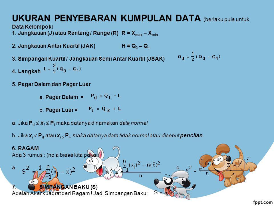 UKURAN PENYEBARAN KUMPULAN DATA (berlaku pula untuk Data Kelompok) 1