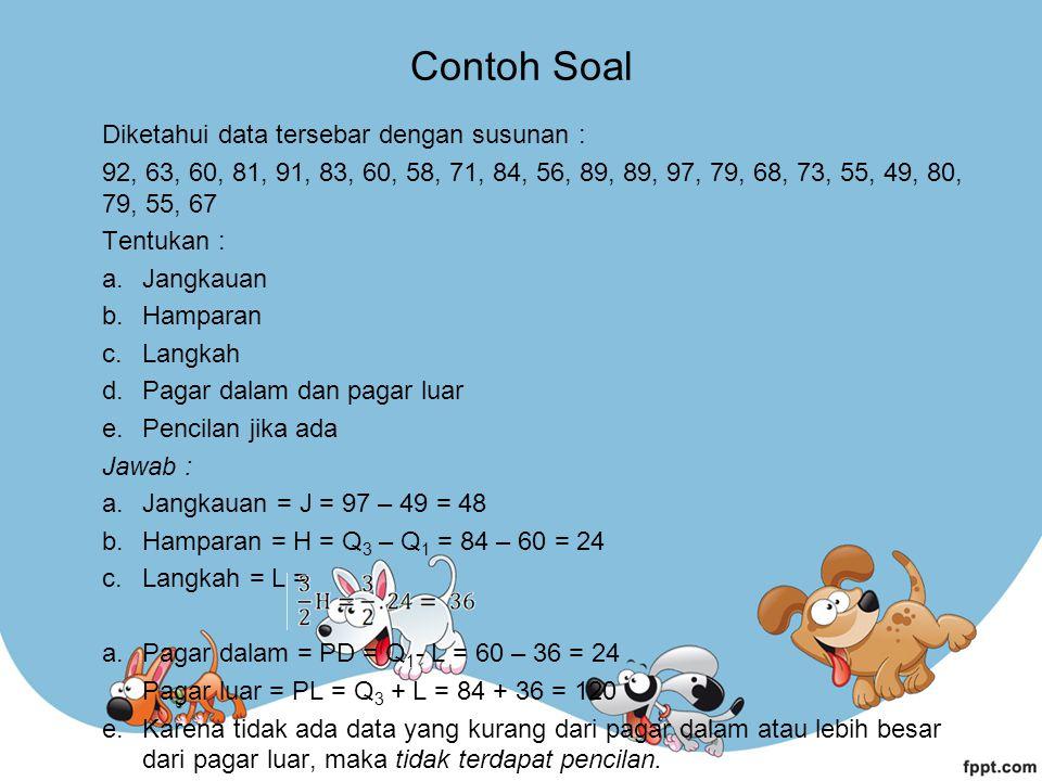Contoh Soal Diketahui data tersebar dengan susunan :
