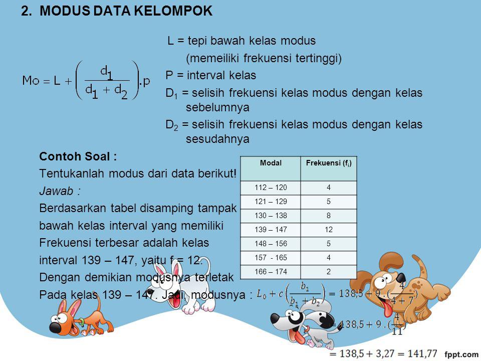 2. MODUS DATA KELOMPOK L = tepi bawah kelas modus
