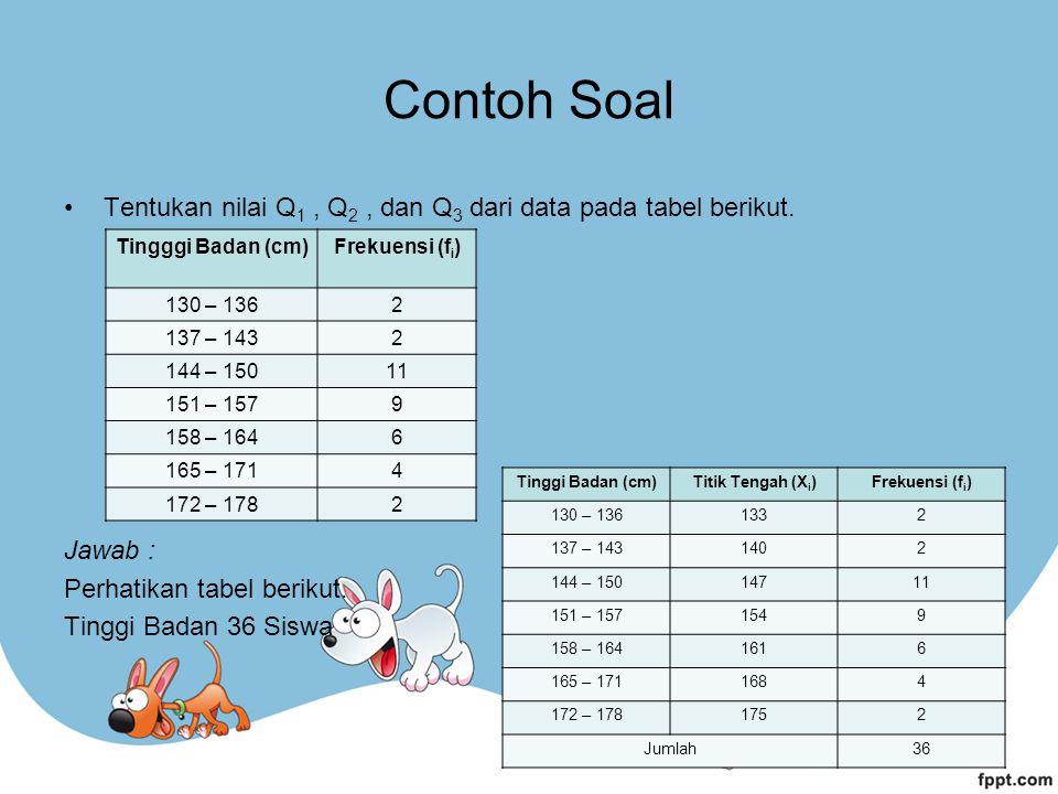 Contoh Soal Tentukan nilai Q1 , Q2 , dan Q3 dari data pada tabel berikut. Jawab : Perhatikan tabel berikut.