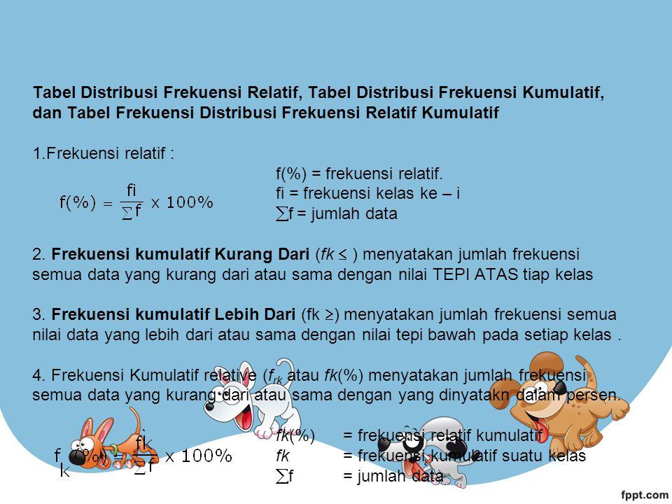 Tabel Distribusi Frekuensi Relatif, Tabel Distribusi Frekuensi Kumulatif, dan Tabel Frekuensi Distribusi Frekuensi Relatif Kumulatif 1.Frekuensi relatif : f(%) = frekuensi relatif.
