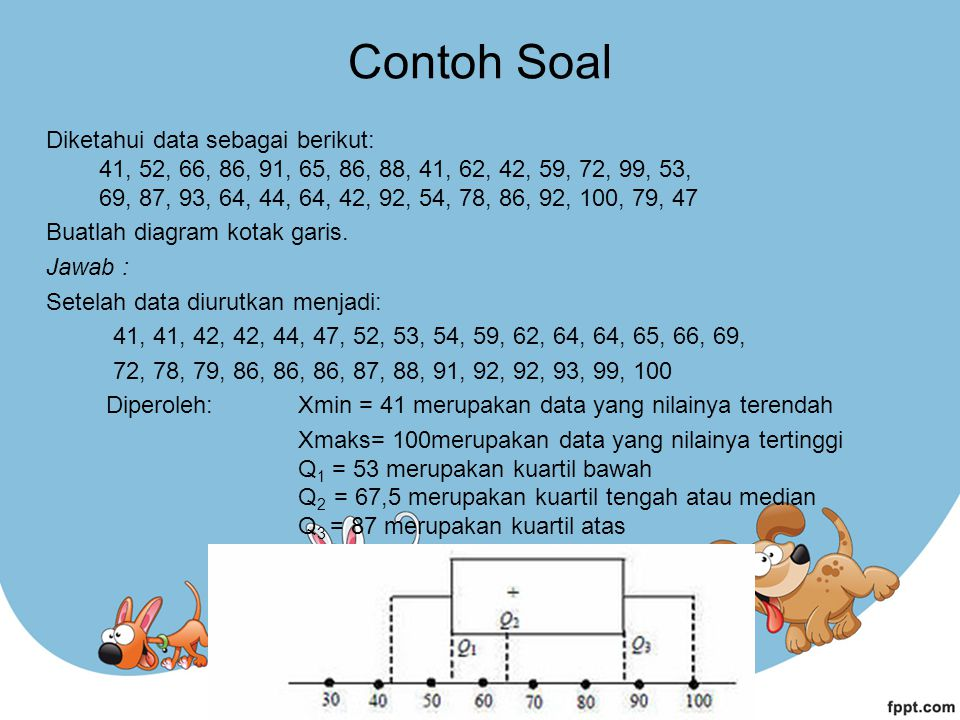 1 statistika dan statistik ppt download 30 contoh ccuart Choice Image