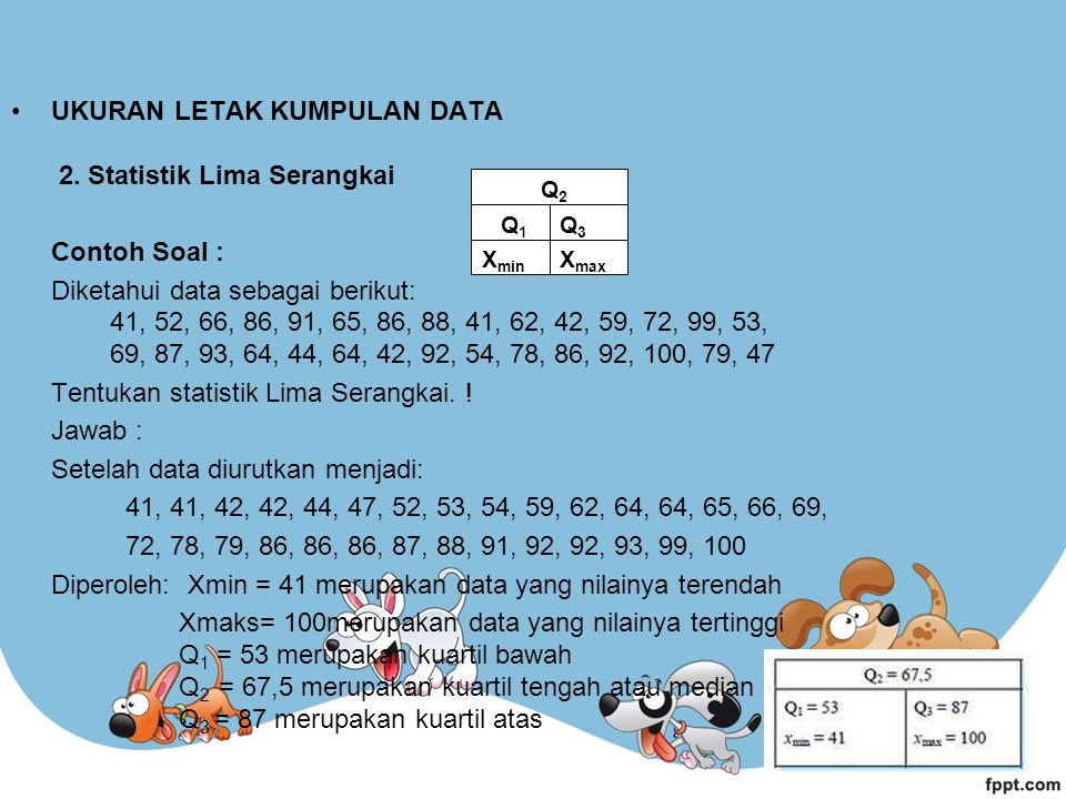 UKURAN LETAK KUMPULAN DATA 2. Statistik Lima Serangkai