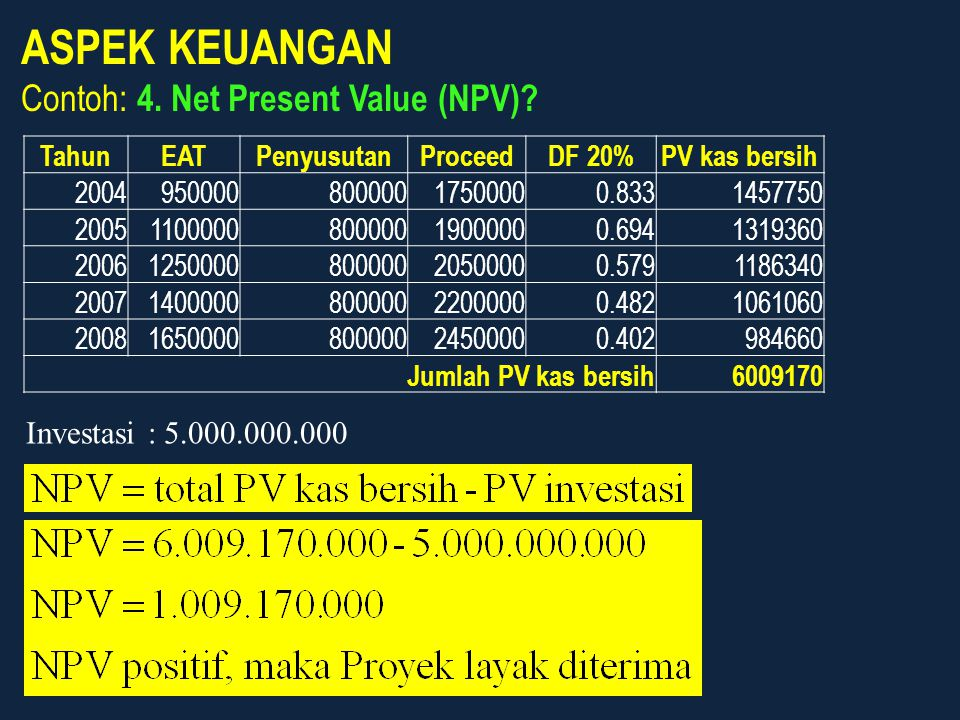 ASPEK KEUANGAN Contoh: 4. Net Present Value (NPV)
