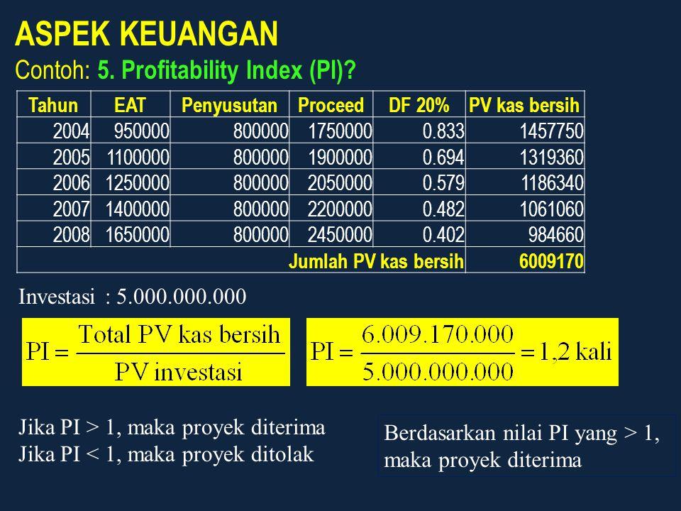 ASPEK KEUANGAN Contoh: 5. Profitability Index (PI)