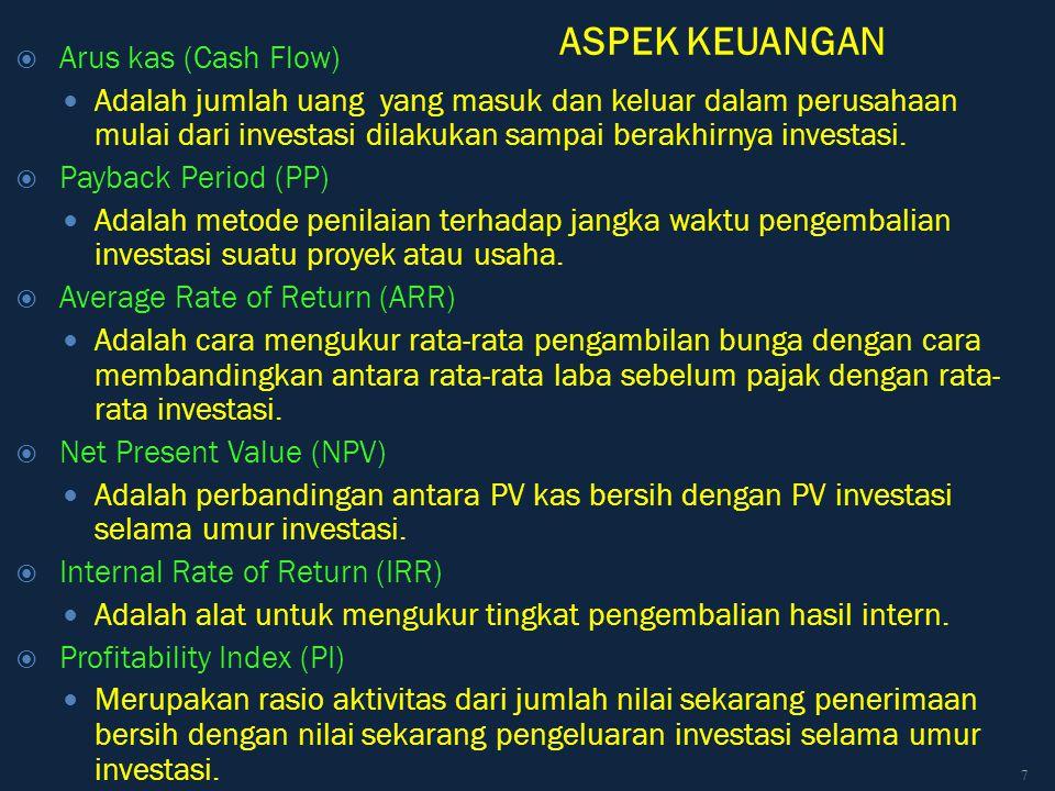 ASPEK KEUANGAN Arus kas (Cash Flow)