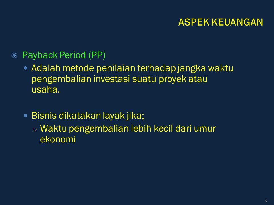 ASPEK KEUANGAN Payback Period (PP)