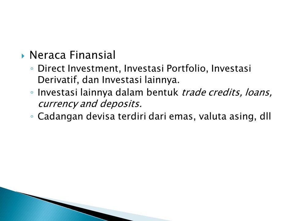 Neraca Finansial Direct Investment, Investasi Portfolio, Investasi Derivatif, dan Investasi lainnya.