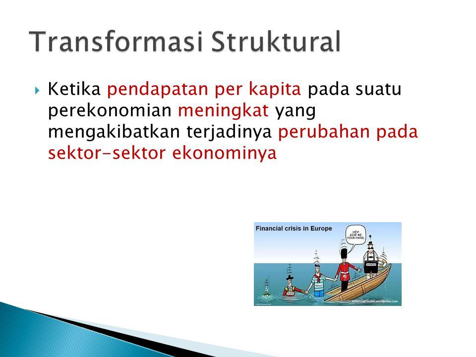 Transformasi Struktural