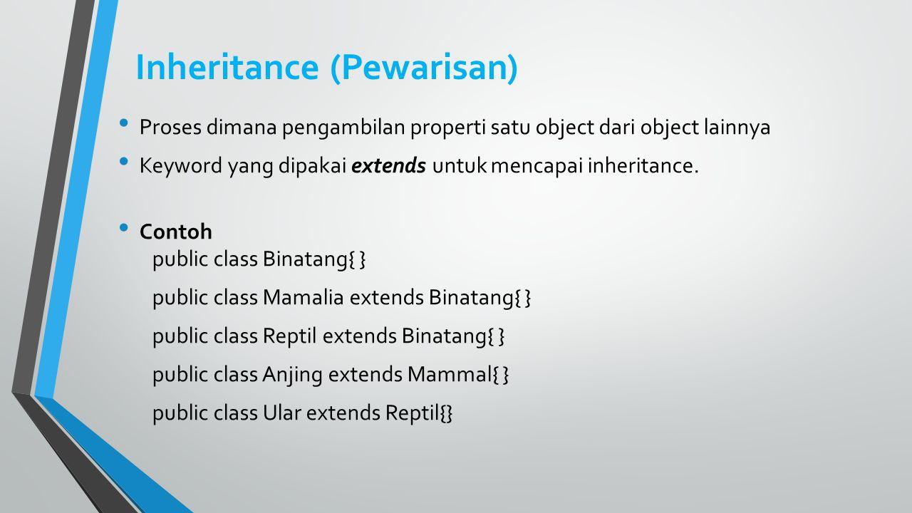 Inheritance (Pewarisan)