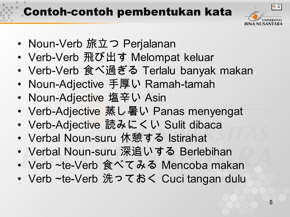 Contoh-contoh pembentukan kata