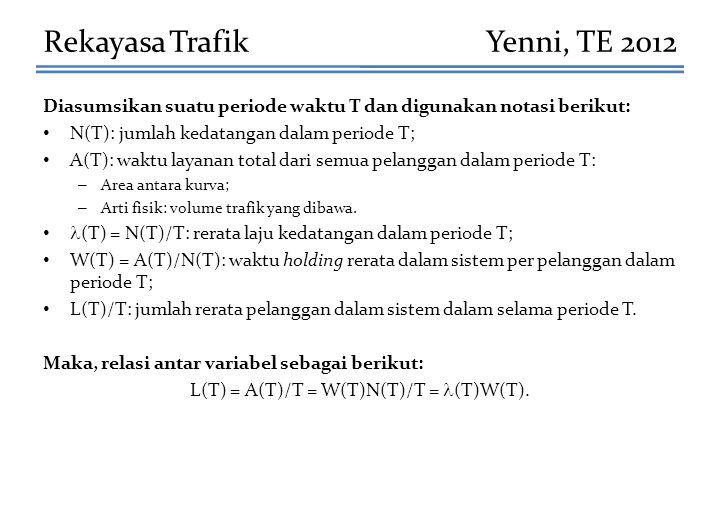 L(T) = A(T)/T = W(T)N(T)/T = (T)W(T).