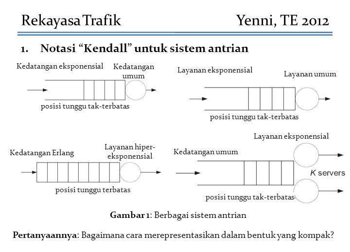 Rekayasa Trafik Yenni, TE 2012 Notasi Kendall untuk sistem antrian