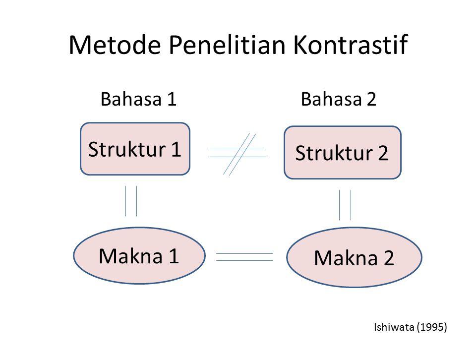 Metode Penelitian Kontrastif