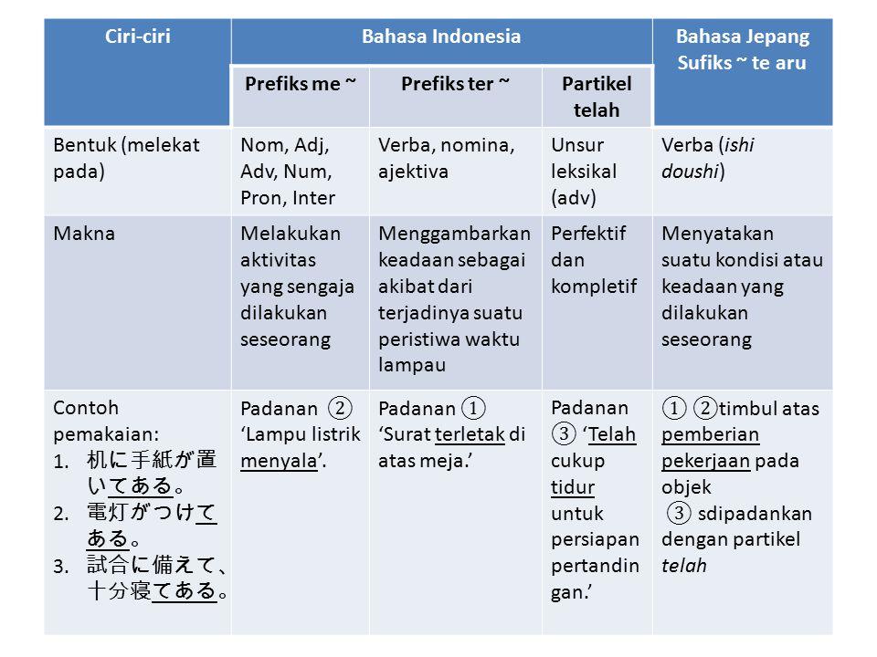 Bahasa Jepang Sufiks ~ te aru