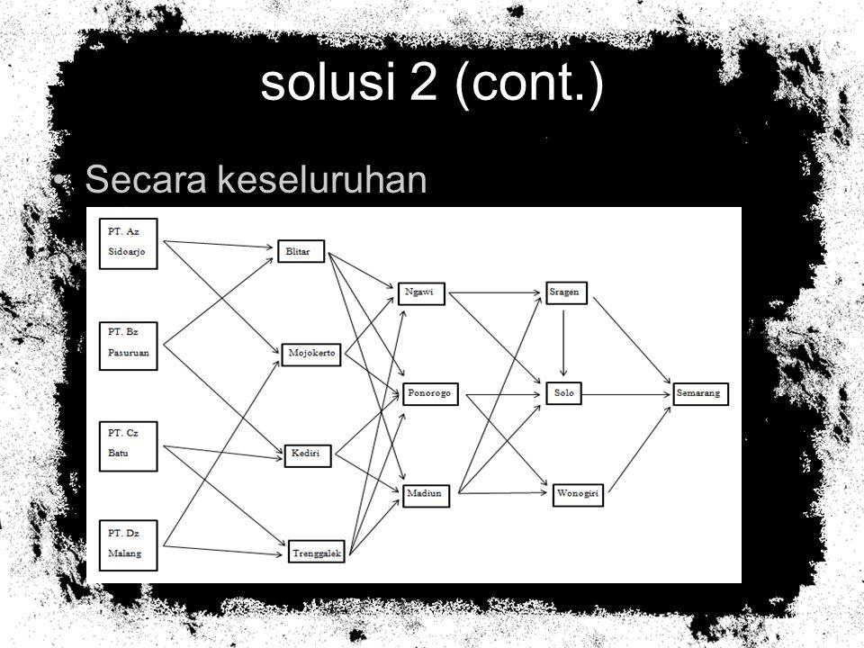 solusi 2 (cont.) Secara keseluruhan
