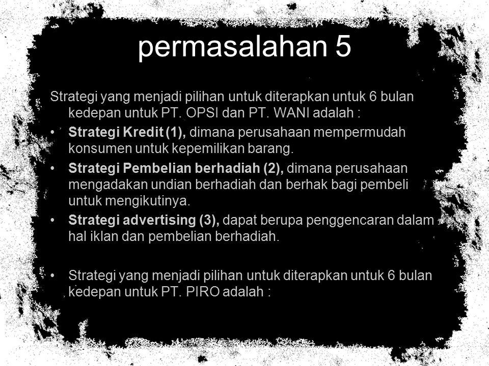 permasalahan 5 Strategi yang menjadi pilihan untuk diterapkan untuk 6 bulan kedepan untuk PT. OPSI dan PT. WANI adalah :