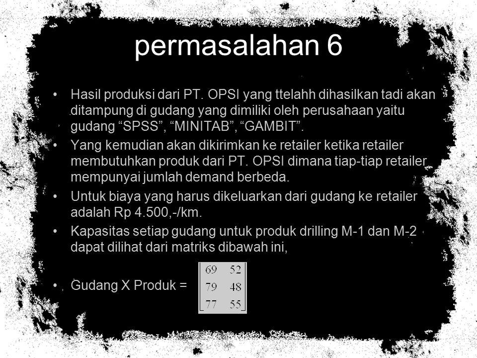 permasalahan 6
