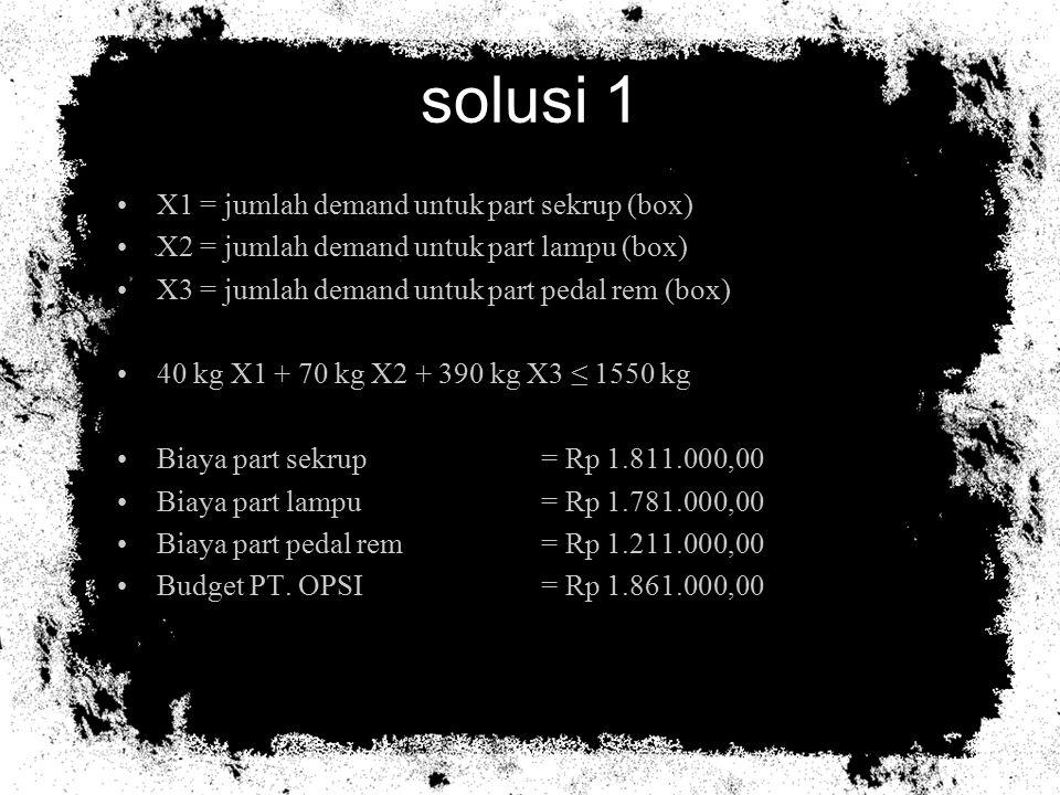 solusi 1 X1 = jumlah demand untuk part sekrup (box)