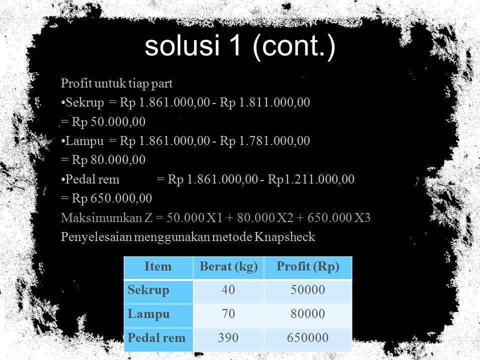 solusi 1 (cont.) Profit untuk tiap part