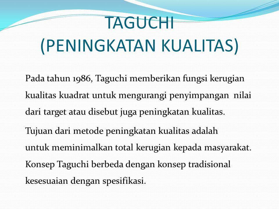 TAGUCHI (PENINGKATAN KUALITAS)
