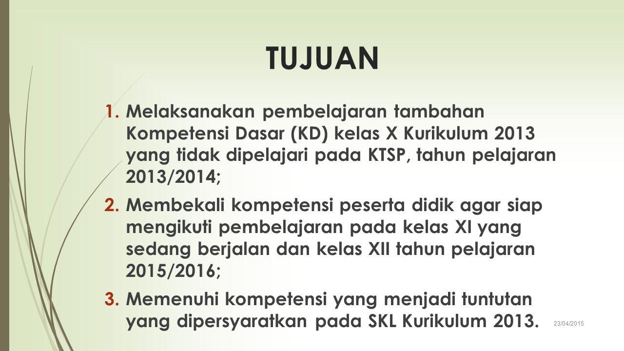 TUJUAN Melaksanakan pembelajaran tambahan Kompetensi Dasar (KD) kelas X Kurikulum 2013 yang tidak dipelajari pada KTSP, tahun pelajaran 2013/2014;