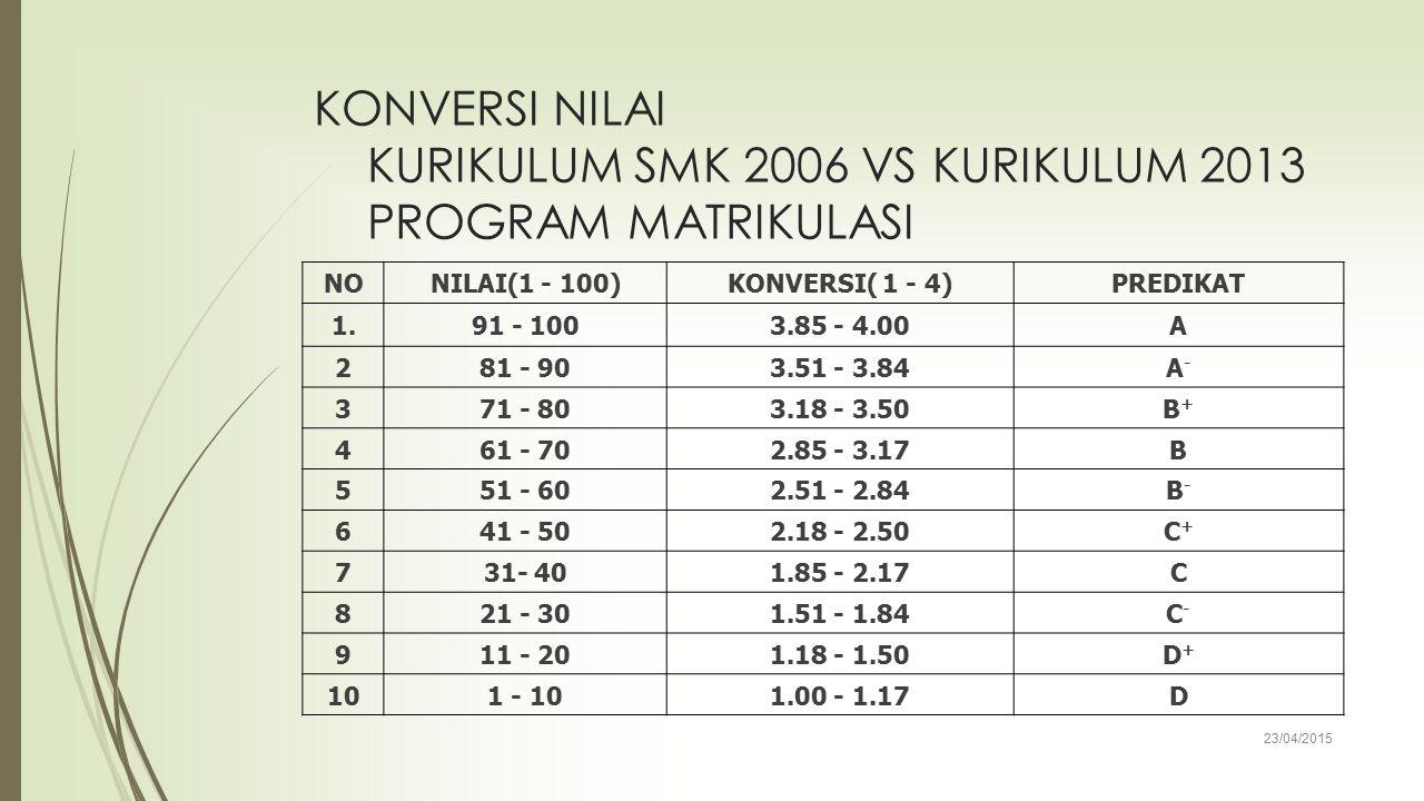 KONVERSI NILAI KURIKULUM SMK 2006 VS KURIKULUM 2013 PROGRAM MATRIKULASI