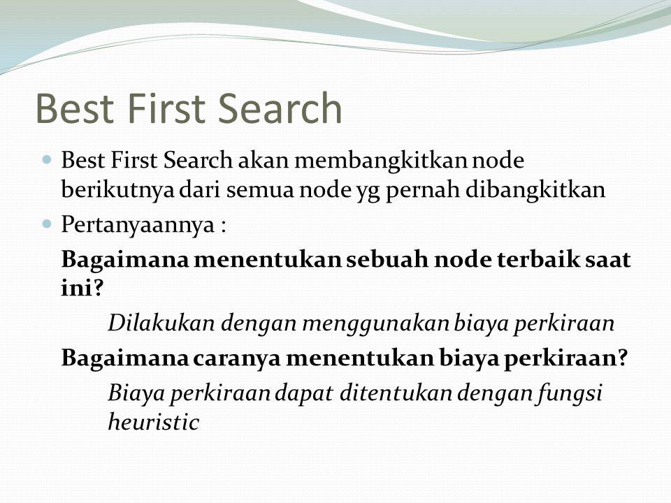 Best First Search Best First Search akan membangkitkan node berikutnya dari semua node yg pernah dibangkitkan.