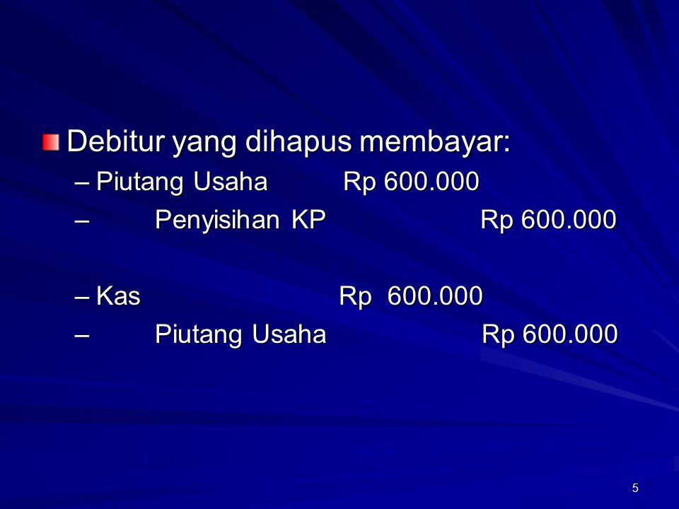 Debitur yang dihapus membayar:
