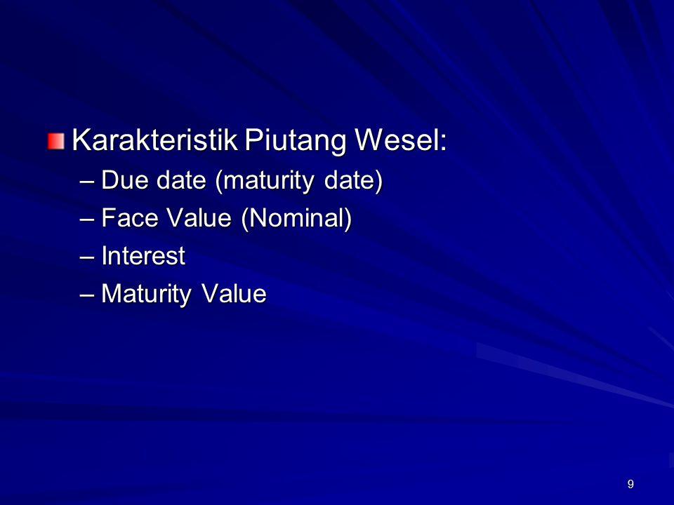 Karakteristik Piutang Wesel: