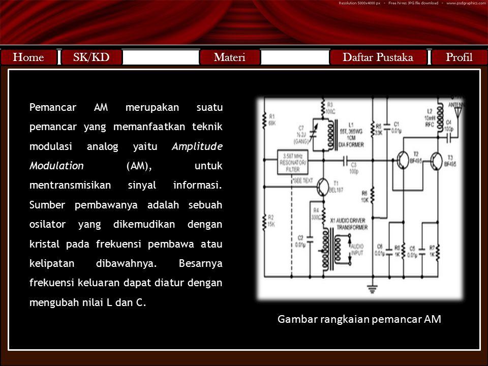 SK/KD Home SK/KD Materi Daftar Pustaka Profil Standar Kompetensi