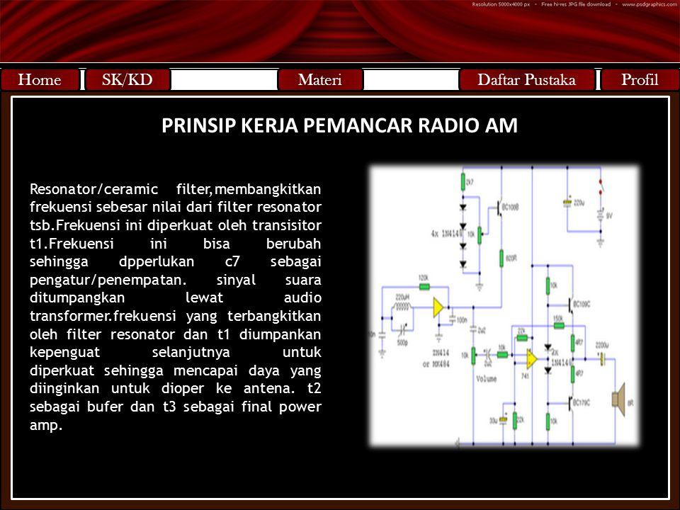 PRINSIP KERJA PEMANCAR RADIO AM